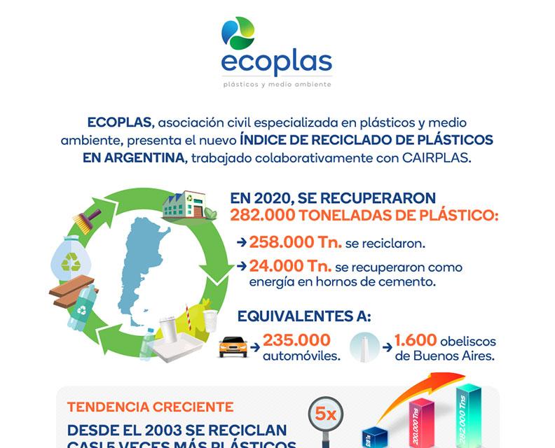 Flyer Indice de Reciclado ECOPLAS TRES copy